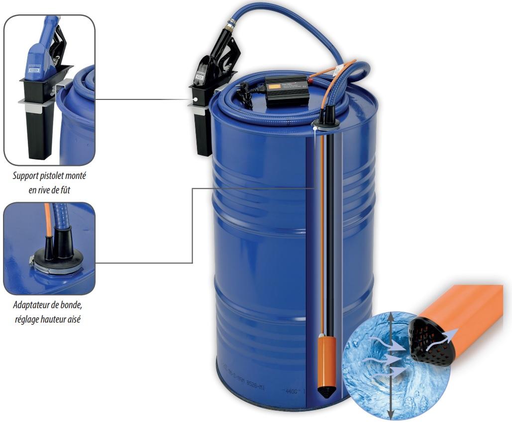 Révolutionnaire, la pompe submersible 12 volt