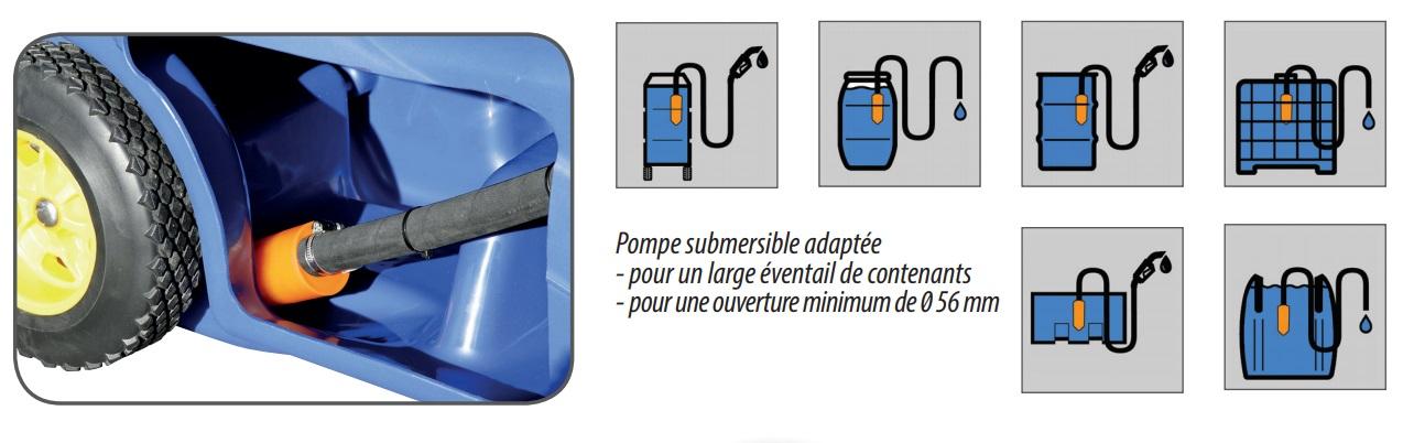 Pompe submersible 12 volt - Révolutionnaire