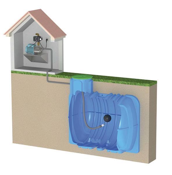 Plan d'installation pour pompe arrosage automatique
